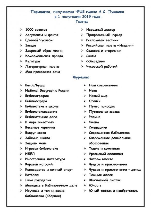 Spisok2019